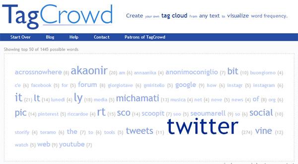 visualizzazione tag cloud twitter