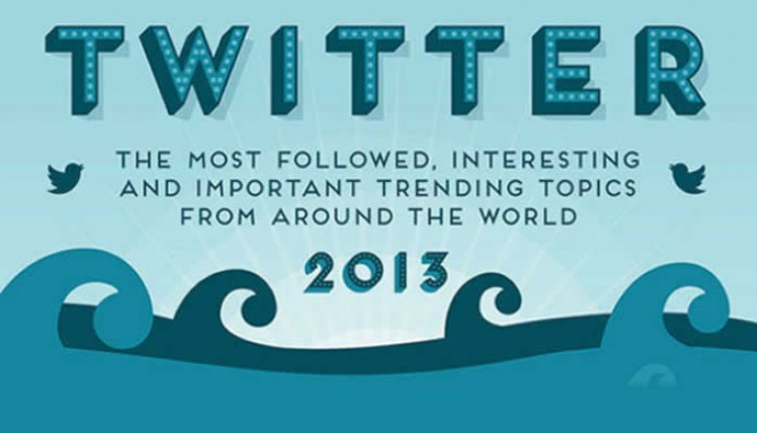 hashtag trend 2013