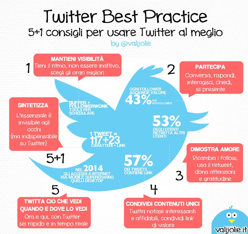 5 consigli per utilizzare twitter