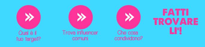 audience-targeting-link-building