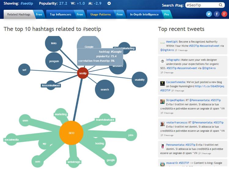 hashtag #Seotip