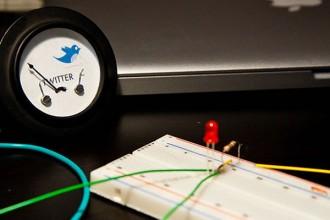 analytics twitter